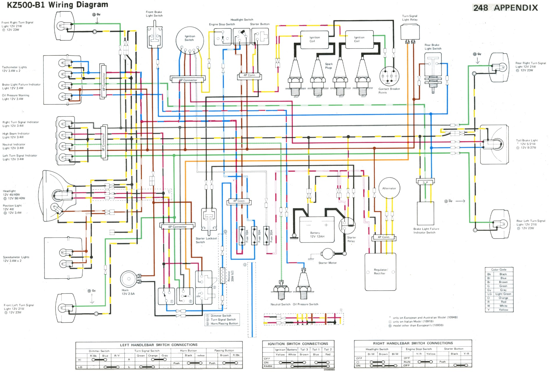 Enjoyable 1983 Kawasaki Wiring Diagrams Wiring Diagram Data Wiring Cloud Intapioscosaoduqqnet