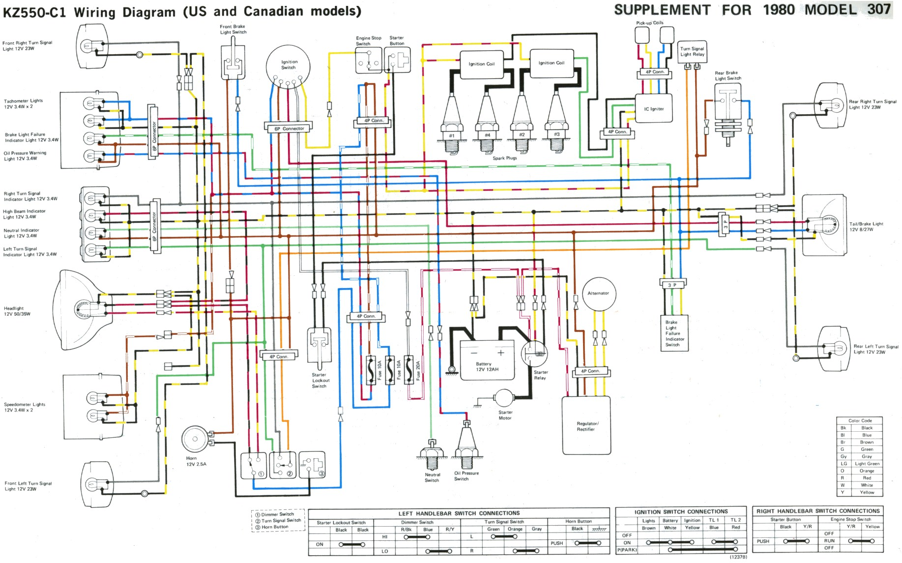 1981 Kz550 Wiring Diagram Just Wirings Kawasaki Gpz 750 Will Be A Thing U2022 Rh Exploreandmore Co Uk For 1983