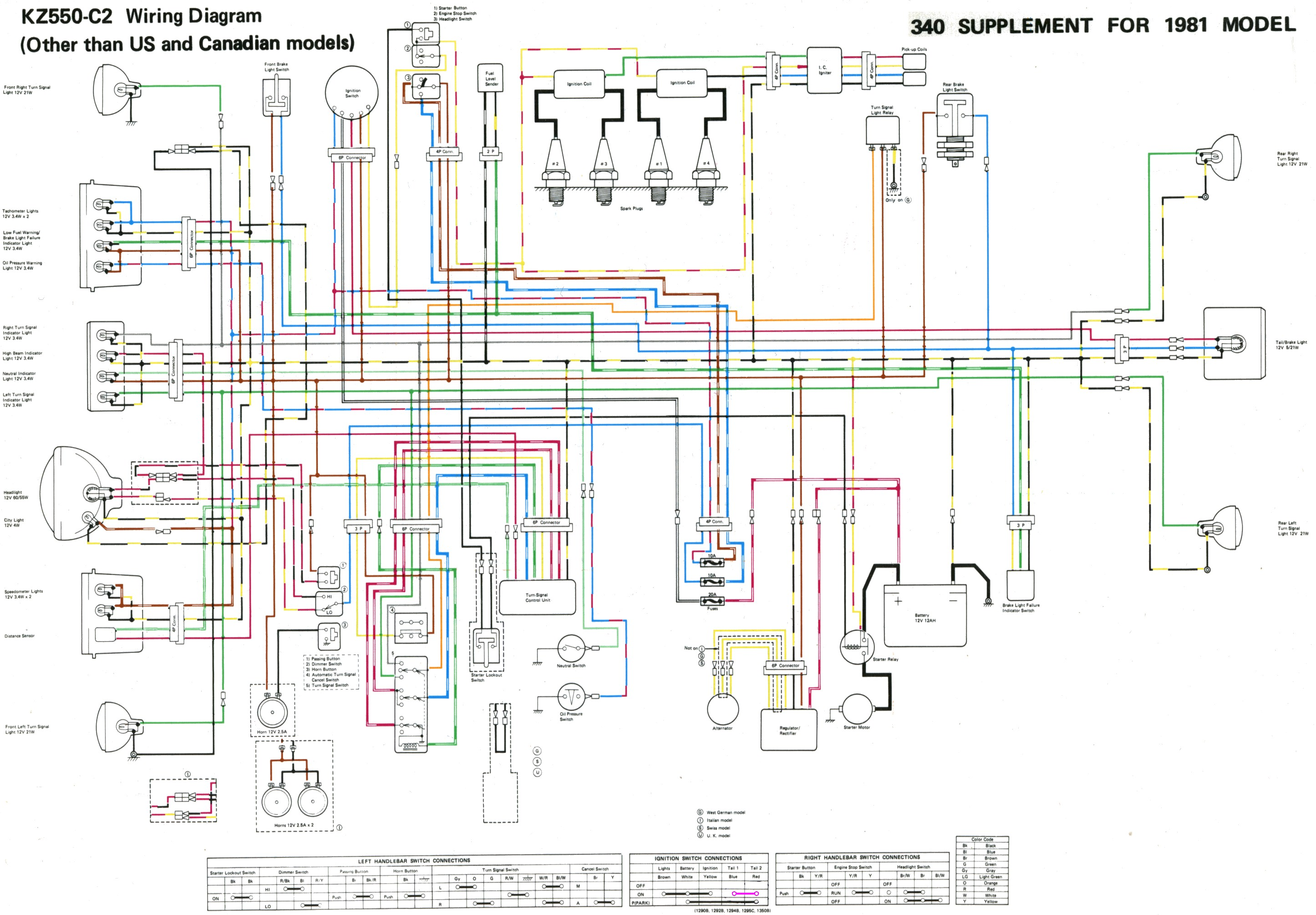Kawasaki Kz550 Wiring Diagram | Wiring Diagram on honda motorcycle repair diagrams, electrical diagrams, pinout diagrams, engine diagrams, troubleshooting diagrams, lighting diagrams, motor diagrams, switch diagrams, smart car diagrams, gmc fuse box diagrams, internet of things diagrams, hvac diagrams, sincgars radio configurations diagrams, series and parallel circuits diagrams, electronic circuit diagrams, friendship bracelet diagrams, led circuit diagrams, battery diagrams, transformer diagrams,