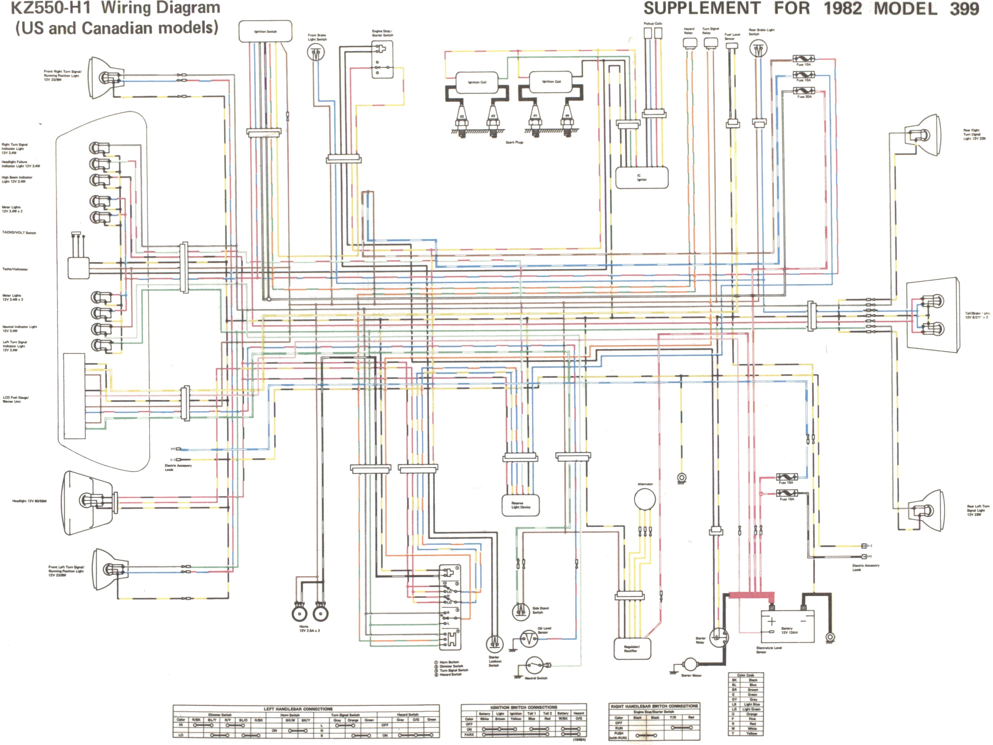 Kz1000 Routing Wiring Diagram Manual Of Kawasaki Z 550 Kz550